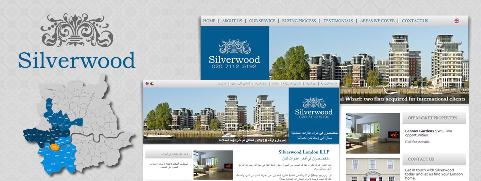 Real Estate Agents Branding